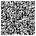 QR code with All Service Repairs Inc contacts