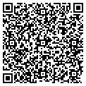 QR code with Clay's Crafts Shoppe contacts