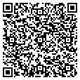 QR code with Sittin Pretty contacts