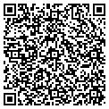 QR code with Parkway Antiques contacts