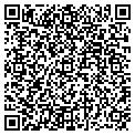 QR code with Party Solutions contacts