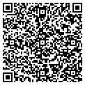 QR code with Millennium Receivable Solution contacts