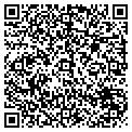 QR code with Southwestern Produce Co Inc contacts