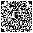 QR code with Stuart Surgical contacts