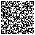 QR code with Mike WYNN Painting contacts