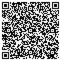 QR code with Resource Funding Group contacts