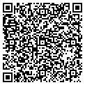 QR code with Grasshopper Lawn & Landscape contacts