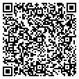 QR code with All Star Upholstery contacts