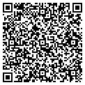 QR code with Advanced Construction Insptn contacts