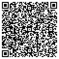 QR code with Richie Painting contacts