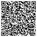 QR code with Fetch Careers Compnay Inc contacts