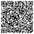 QR code with Cybertv contacts