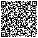 QR code with Invisible Fence of Panhandle contacts