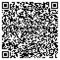 QR code with Investment Advisors-Central Fl contacts