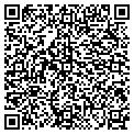 QR code with Burkett & Assoc Ins & Fnncl contacts