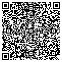 QR code with Avanti Motor Sports contacts