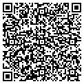 QR code with Parkway Animal Hospital Inc contacts
