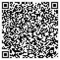QR code with Rishers Auto Parts and Service contacts