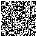 QR code with Players Club Security Main Gt contacts