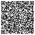 QR code with Usaf Air Mobility Command contacts
