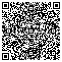 QR code with Botanic Designs contacts