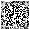 QR code with Associates Realty Services contacts