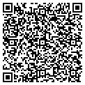 QR code with Richardson Detective Agency contacts