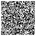 QR code with Waterworks Pool Service Sou contacts