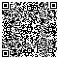 QR code with Turfgrass Management & La contacts