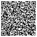 QR code with Scotty's Luggage Repair contacts
