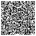 QR code with Sunglass Depot Optical contacts