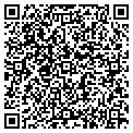 QR code with Integra Realty Resources contacts