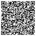 QR code with Kevin C Parr contacts