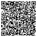 QR code with Liquidation Mattress contacts