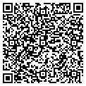 QR code with Russell Stover Candies Inc contacts