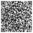 QR code with Keystone Guard Service contacts