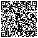 QR code with Stephen R Phillips MD contacts