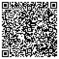 QR code with Southern Capital Realty Group contacts