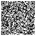 QR code with Sunset Harbour Townhome Condo contacts