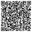 QR code with Kevin Inwood MD contacts