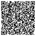 QR code with Richard Hawks Auto Lube contacts
