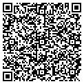QR code with Citywide Auto Sales Inc contacts
