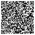 QR code with Vichots Lawn & Garden contacts