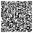 QR code with Girls' Inc contacts