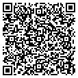 QR code with All Math Tutoring contacts
