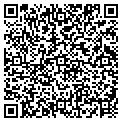 QR code with Sobekl Interior Decor & Furn contacts