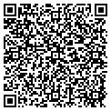 QR code with Isabela Medical Supplies contacts
