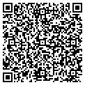 QR code with Ricardo Presas MD Pa contacts