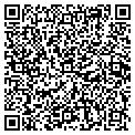 QR code with Puttincup Inc contacts