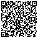 QR code with Kottler Capital Group LLC contacts